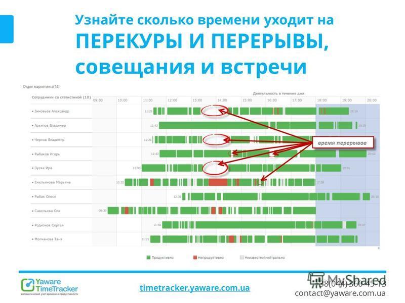 +38(044) 360-45-13 contact@yaware.com.ua timetracker.yaware.com.ua Узнайте сколько времени уходит на ПЕРЕКУРЫ И ПЕРЕРЫВЫ, совещания и встречи