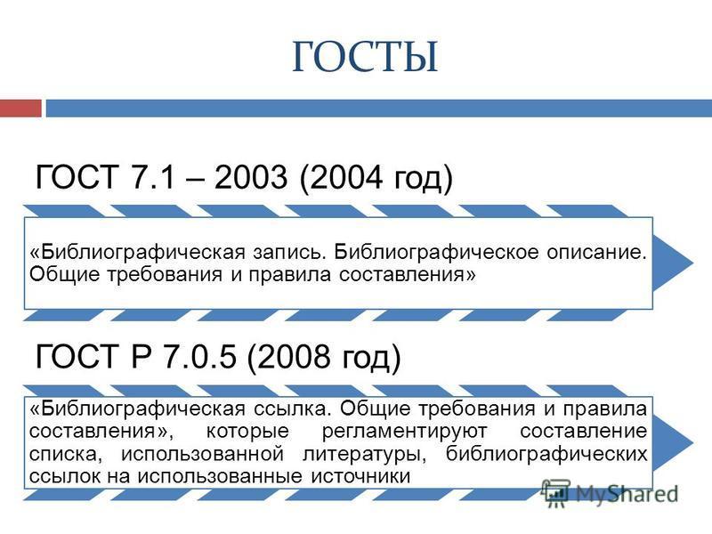 ГОСТЫ ГОСТ 7.1 – 2003 (2004 год ) « Библиографическая запись. Библиографическое описание. Общие требования и правила составления » ГОСТ Р 7.0.5 (2008 год ) « Библиографическая ссылка. Общие требования и правила составления », которые регламентируют с