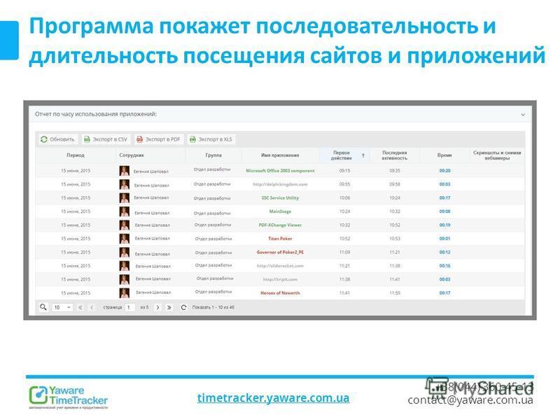 timetracker.yaware.com.ua +38(044) 360-45-13 contact@yaware.com.ua Программа покажет последовательность и длительность посещения сайтов и приложений