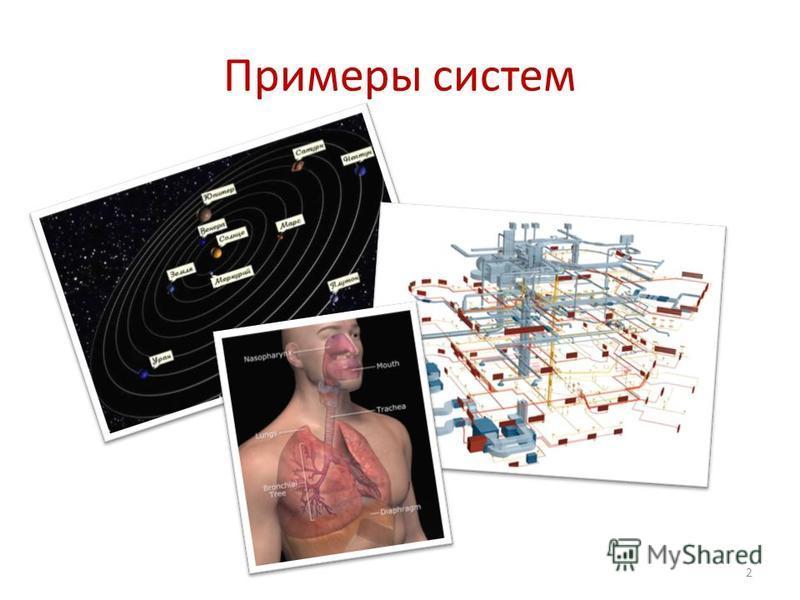 Примеры систем 2