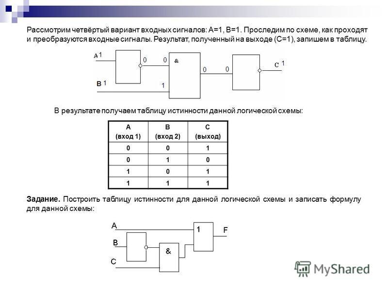 Рассмотрим четвёртый вариант входных сигналов: А=1, В=1. Проследим по схеме, как проходят и преобразуются входные сигналы. Результат, полученный на выходе (С=1), запишем в таблицу. В результате получаем таблицу истинности данной логической схемы: А (
