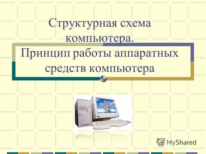Структурная схема компьютера. Принцип работы аппаратных средств компьютера