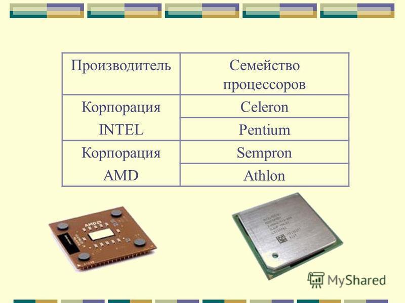 Производитель Семейство процессоров Корпорация INTEL Celeron Pentium Корпорация AMD Sempron Athlon