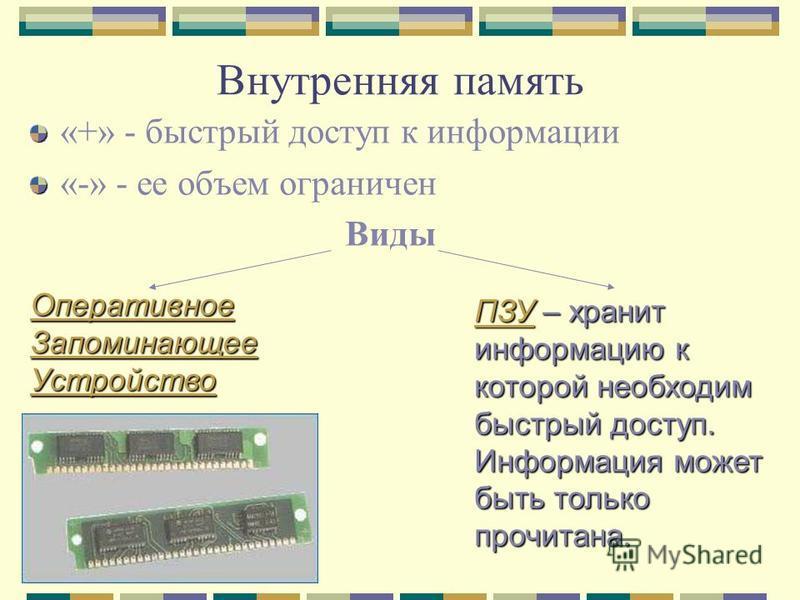 Внутренняя память «+» - быстрый доступ к информации «-» - ее объем ограничен Виды Оперативное Запоминающее Устройство Оперативное Запоминающее Устройство ПЗУПЗУ – хранит информацию к которой необходим быстрый доступ. Информация может быть только проч