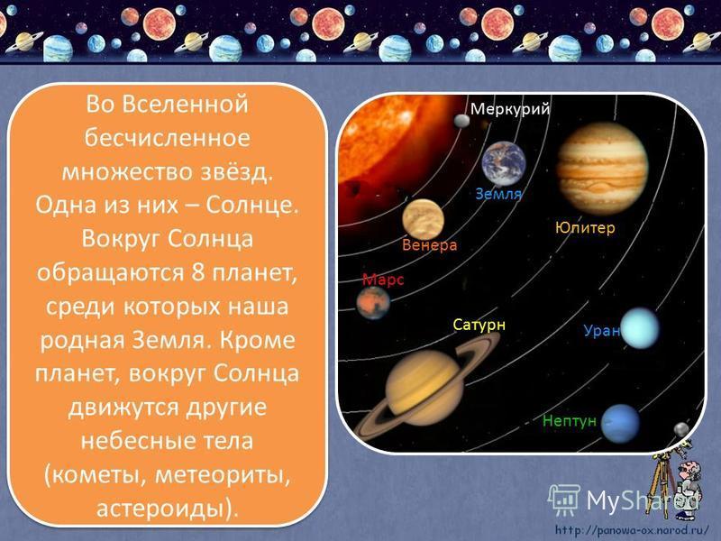 Во Вселенной бесчисленное множество звёзд. Одна из них – Солнце. Вокруг Солнца обращаются 8 планет, среди которых наша родная Земля. Кроме планет, вокруг Солнца движутся другие небесные тела (кометы, метеориты, астероиды). Меркурий Нептун Уран Сатурн