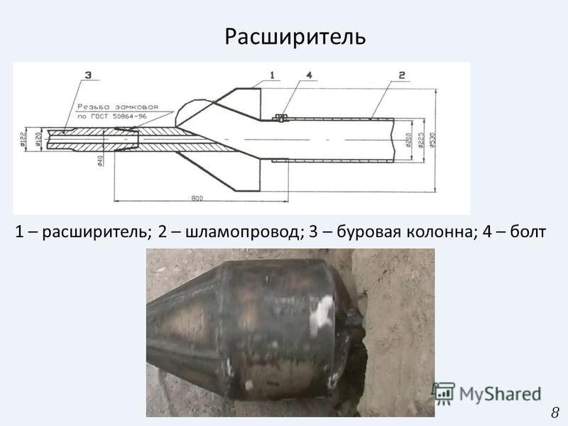 Расширитель 8 1 – расширитель; 2 – шламопровод; 3 – буровая колонна; 4 – болт
