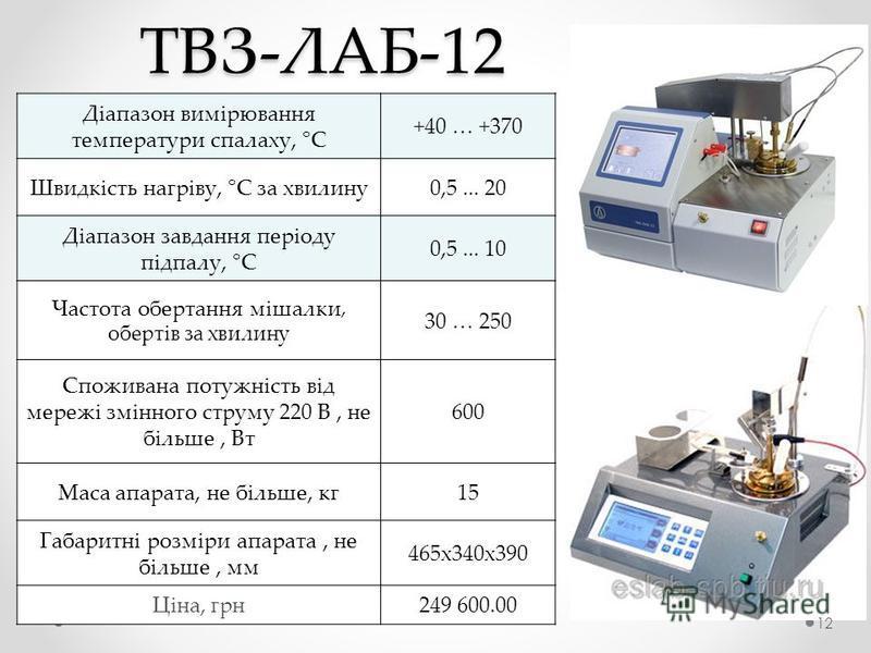 ТВЗ-ЛАБ-12 Діапазон вимірювання температури спалаху, °C +40 … +370 Швидкість нагріву, °C за хвилину0,5... 20 Діапазон завдання періоду підпалу, °C 0,5... 10 Частота обертання мішалки, обертів за хвилину 30 … 250 Споживана потужність від мережі змінно