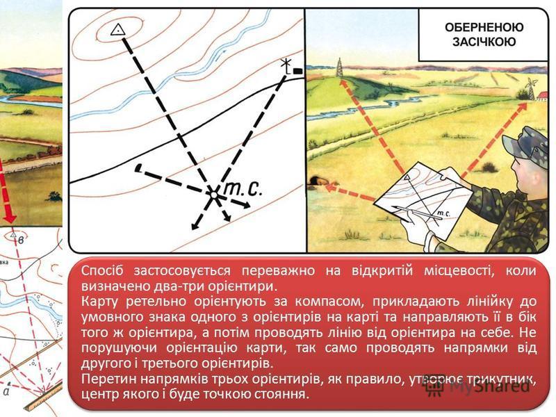 Спосіб застосовується переважно на відкритій місцевості, коли визначено два-три орієнтири. Карту ретельно орієнтують за компасом, прикладають лінійку до умовного знака одного з орієнтирів на карті та направляють її в бік того ж орієнтира, а потім про