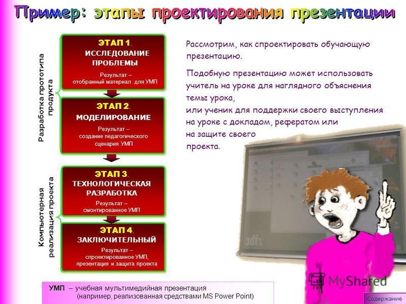 ЭТАП 4. ЗАКЛЮЧИТЕЛЬНЫЙ Результат – спроектированное УМП, презентация и защита проекта ЭТАП 3. ТЕХНОЛОГИЧЕСКАЯ РАЗРАБОТКА Результат – смонтированное УМП Компьютерная реализация проекта Разработка прототипа продукта ЭТАП 2. МОДЕЛИРОВАНИЕ Результат – со