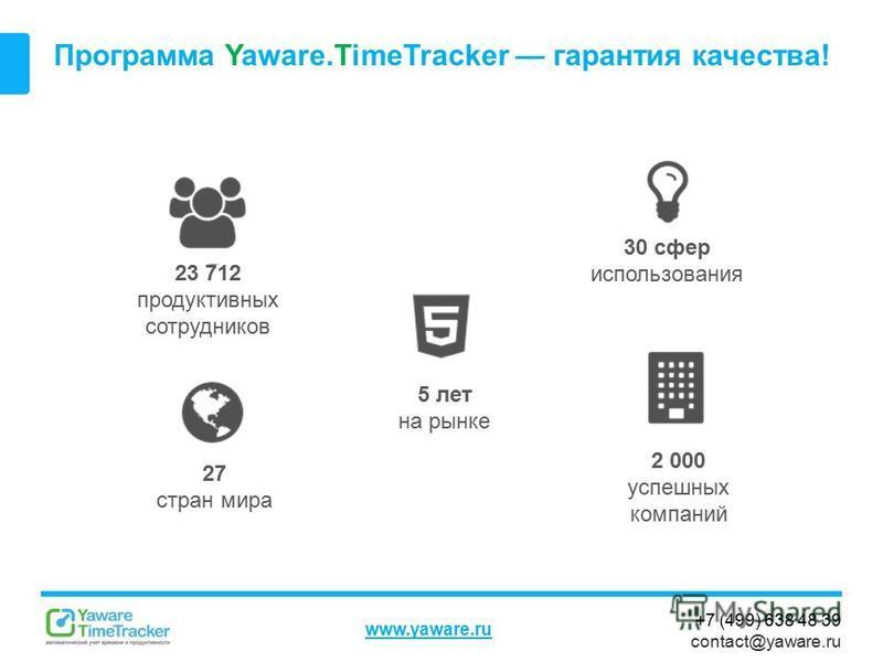 +7 (499) 638 48 39 contact@yaware.ru www.yaware.ru Программа Yaware.TimeTracker гарантия качества! 23 712 продуктивных сотрудников 5 лет на рынке 2 000 успешных компаний 27 стран мира 30 сфер использования