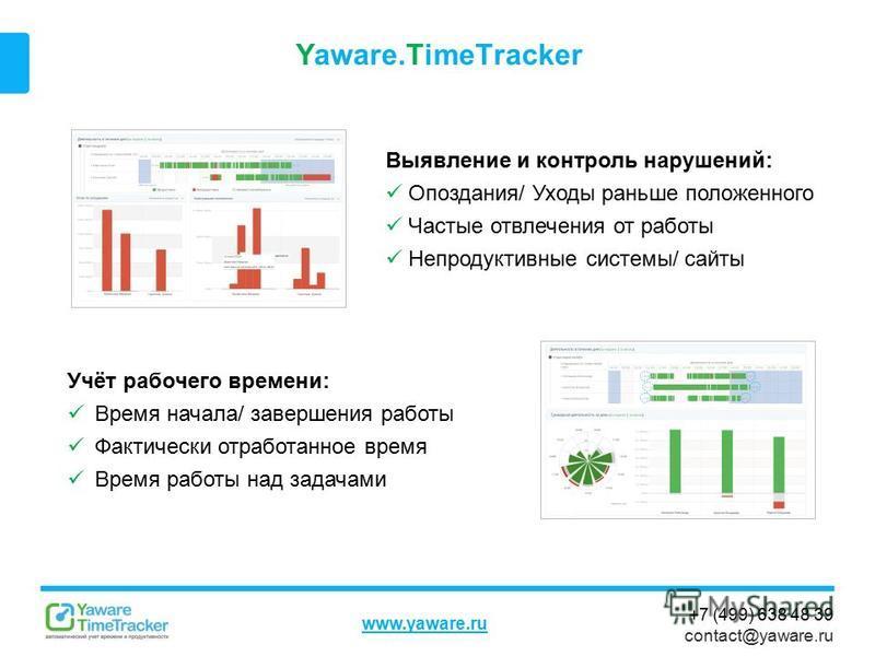 +7 (499) 638 48 39 contact@yaware.ru www.yaware.ru Учёт рабочего времени: Время начала/ завершения работы Фактически отработанное время Время работы над задачами Выявление и контроль нарушений: Опоздания/ Уходы раньше положенного Частые отвлечения от
