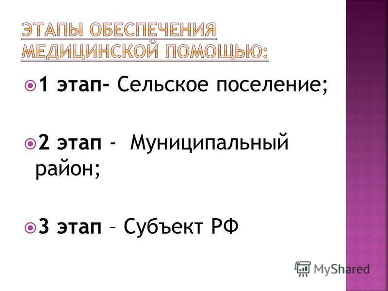 1 этап- Сельское поселение; 2 этап - Муниципальный район; 3 этап – Субъект РФ