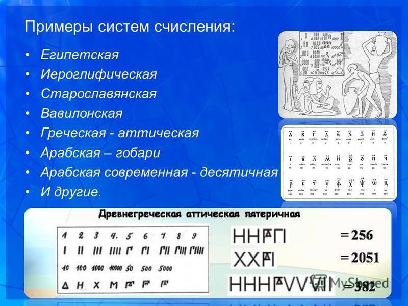 Примеры систем счисления: Египетская Иероглифическая Старославянская Вавилонская Греческая - аттическая Арабская – гобари Арабская современная - десятичная И другие.