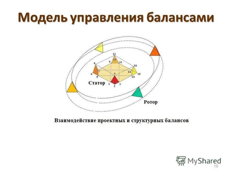 Модель управления балансами 19