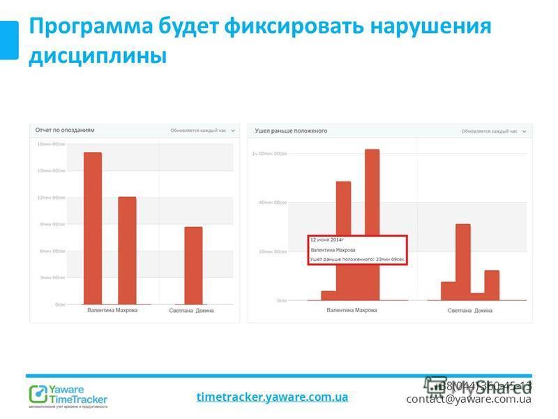 timetracker.yaware.com.ua +38(044) 360-45-13 contact@yaware.com.ua Программа будет фиксировать нарушения дисциплины