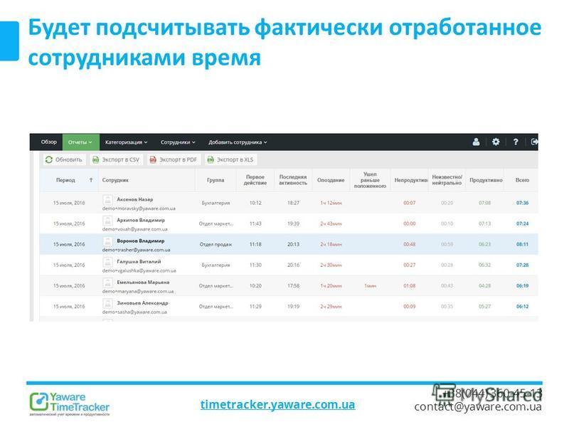 timetracker.yaware.com.ua +38(044) 360-45-13 contact@yaware.com.ua Будет подсчитывать фактически отработанное сотрудниками время
