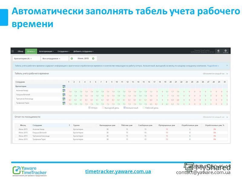 timetracker.yaware.com.ua +38(044) 360-45-13 contact@yaware.com.ua Автоматически заполнять табель учета рабочего времени