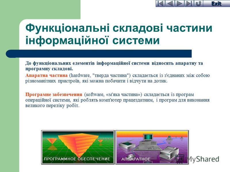 Exit Функціональні складові частини інформаційної системи До функціональних елементів інформаційної системи відносять апаратну та програмну складові. Апаратна частина (hardware,