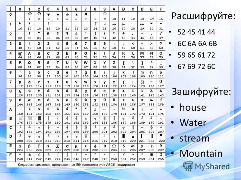 Расшифруйте: 52 45 41 44 6С 6А 6А 6В 59 65 61 72 67 69 72 6С Зашифруйте: house Water stream Mountain