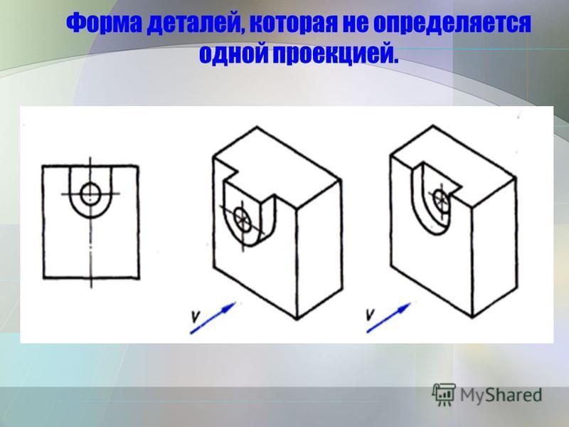 Форма деталей, которая не определяется одной проекцией.
