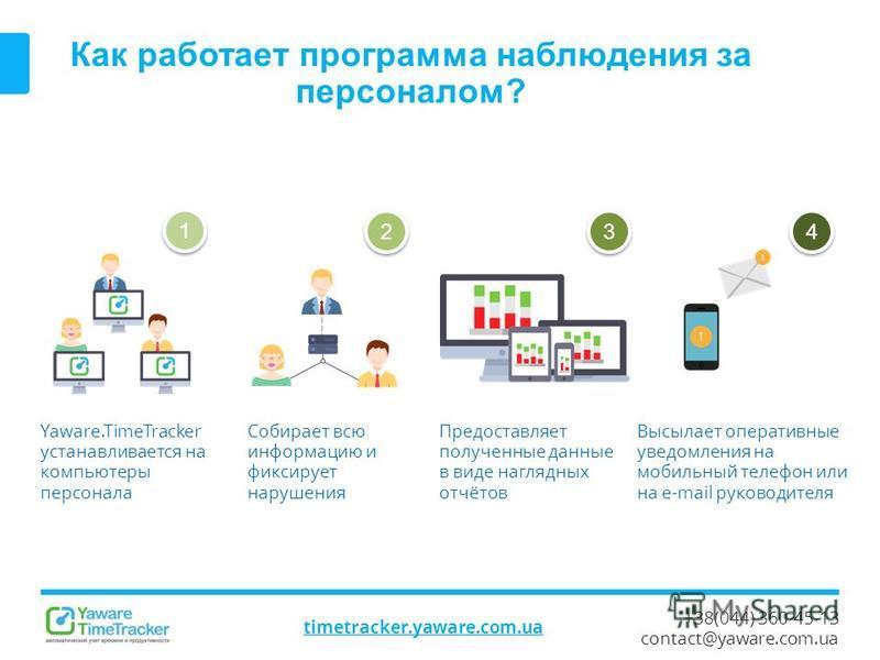 +38(044) 360-45-13 contact@yaware.com.ua timetracker.yaware.com.ua Как работает программа наблюдения за персоналом? Высылает оперативные уведомления на мобильный телефон или на e-mail руководителя Yaware.TimeTracker устанавливается на компьютеры перс
