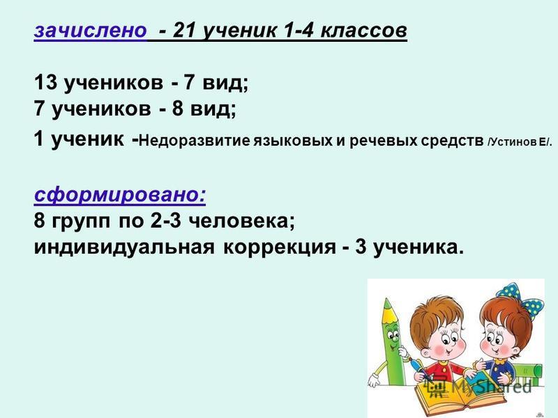 зачислено - 21 ученик 1-4 классов 13 учеников - 7 вид; 7 учеников - 8 вид; 1 ученик - Недоразвитие языковых и речевых средств /Устинов Е/. сформировано: 8 групп по 2-3 человека; индивидуальная коррекция - 3 ученика.