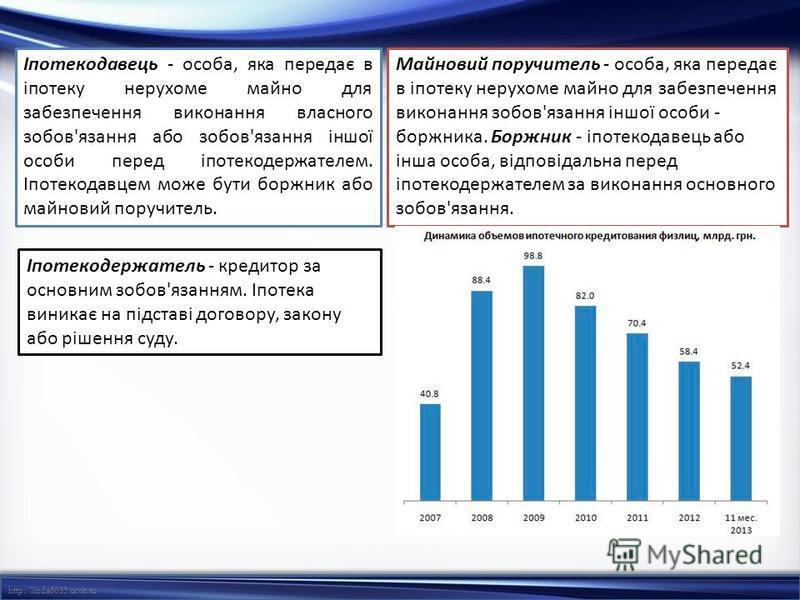 http://linda6035.ucoz.ru/ Іпотекодавець - особа, яка передає в іпотеку нерухоме майно для забезпечення виконання власного зобов'язання або зобов'язання іншої особи перед іпотекодержателем. Іпотекодавцем може бути боржник або майновий поручитель. Майн