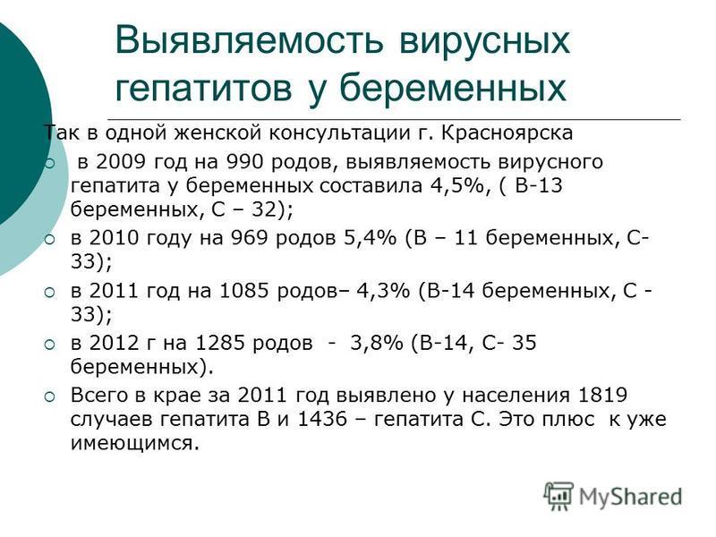 Выявляемость вирусных гепатитов у беременных Так в одной женской консультации г. Красноярска в 2009 год на 990 родов, выявляемость вирусного гепатита у беременных составила 4,5%, ( В-13 беременных, С – 32); в 2010 году на 969 родов 5,4% (В – 11 берем