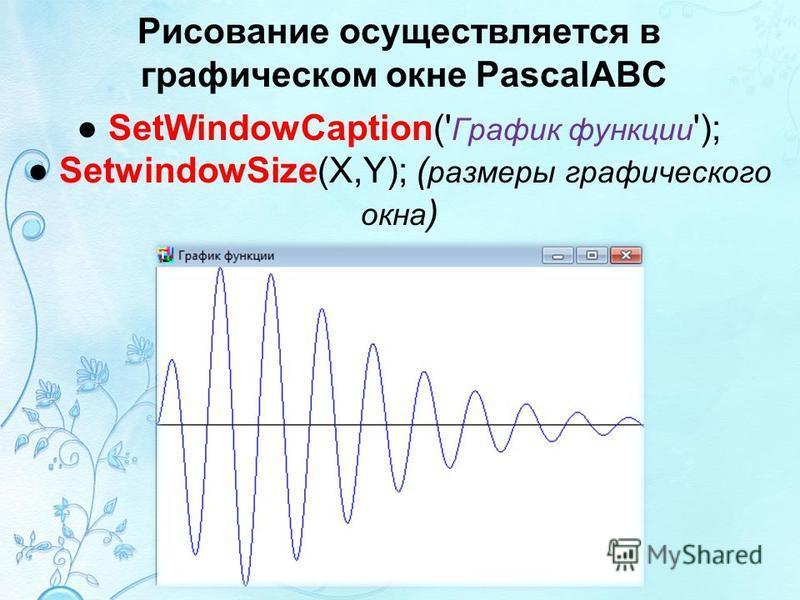 Рисование осуществляется в графическом окне PascalABC SetWindowCaption(' График функции '); SetwindowSize(X,Y); ( размеры графического окна )