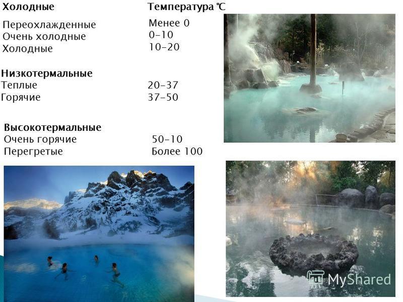 Холодные Переохлажденные Очень холодные Холодные Менее 0 0-10 10-20 Температура Низкотермальные Теплые Горячие 20-37 37-50 Высокотермальные Очень горячие Перегретые 50-10 Более 100