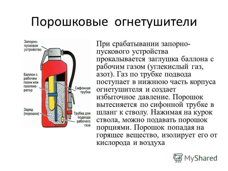 Порошковые огнетушители При срабатывании запорно- пускового устройства прокалывается заглушка баллона с рабочим газом (углекислый газ, азот). Газ по трубке подвода поступает в нижнюю часть корпуса огнетушителя и создает избыточное давление. Порошок в