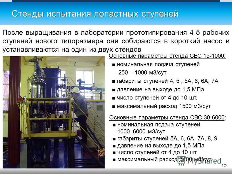 Стенды испытания лопастных ступеней 12 После выращивания в лаборатории прототипирования 4-5 рабочих ступеней нового типоразмера они собираются в короткий насос и устанавливаются на один из двух стендов Основные параметры стенда СВС 15-1000: номинальн