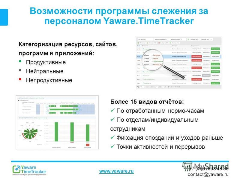 +7 (499) 638 48 39 contact@yaware.ru www.yaware.ru Возможности программы слежения за персоналом Yaware.TimeTracker Категоризация ресурсов, сайтов, программ и приложений: Продуктивные Нейтральные Непродуктивные Более 15 видов отчётов: По отработанным