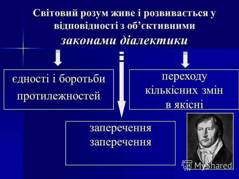 Світовий розум живе і розвивається у відповідності з обєктивними законами діалектики єдності і боротьби протилежностейпереходу кількісних змін в якісні запереченнязаперечення