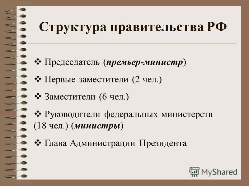 Структура правительства РФ Председатель (премьер-министр) Первые заместители (2 чел.) Заместители (6 чел.) Руководители федеральных министерств (18 чел.) (министры) Глава Администрации Президента