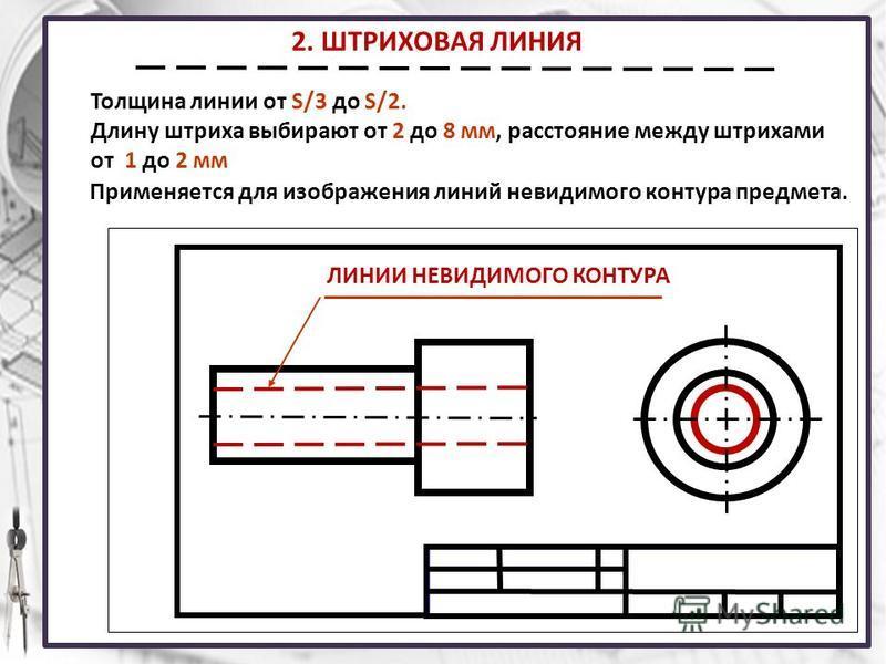 2. ШТРИХОВАЯ ЛИНИЯ Толщина линии от S/3 до S/2. Длину штриха выбирают от 2 до 8 мм, расстояние между штрихами от 1 до 2 мм Применяется для изображения линий невидимого контура предмета. ЛИНИИ НЕВИДИМОГО КОНТУРА