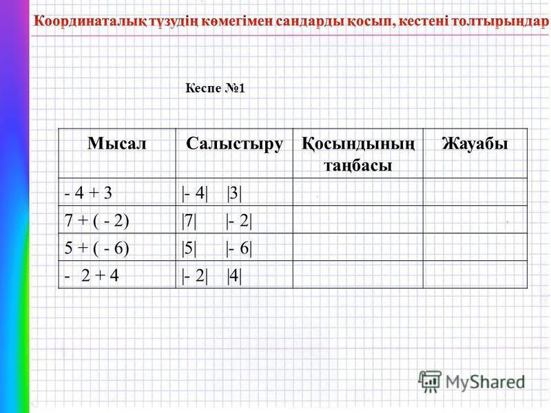Кеспе 1 МысалСалыстыруҚосындының таңбасы Жауабы - 4 + 3|- 4| |3| 7 + ( - 2)|7| |- 2| 5 + ( - 6)|5| |- 6| -2 + 4|- 2| |4|