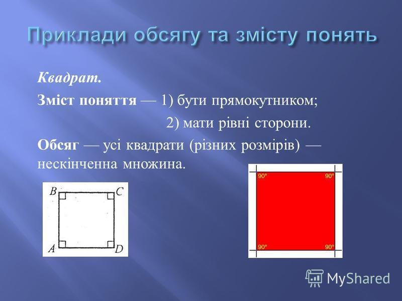 Квадрат. Зміст поняття 1) бути прямокутником ; 2) мати рівні сторони. Обсяг усі квадрати ( різних розмірів ) нескінченна множина.