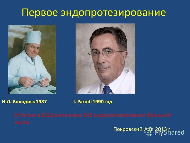 Первое эндопротезирование Н.Л. Володось 1987J. Parodi 1990 год В России в 2012 выполнено 245 эндопротезирования брюшной аорты. Покровский А.В. 2013 г
