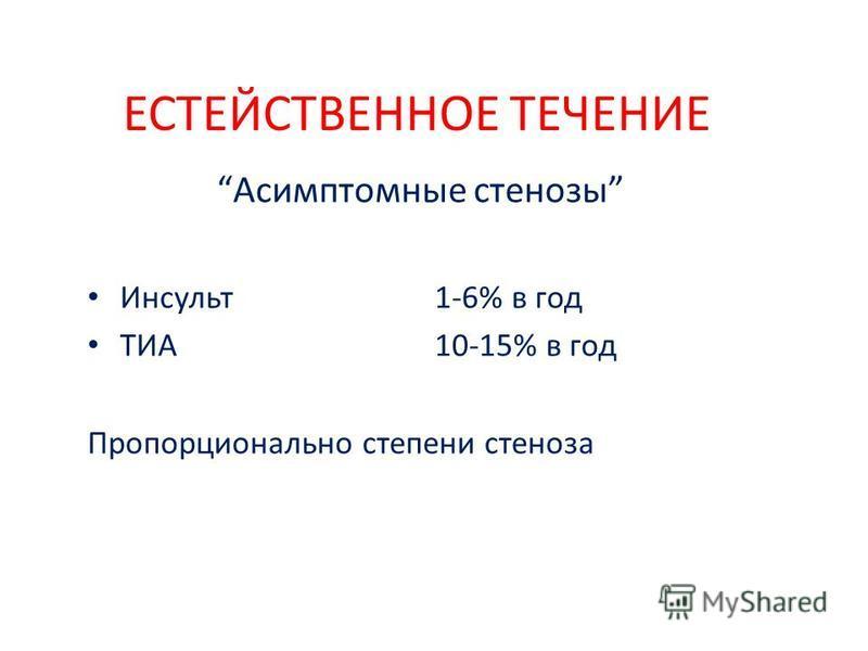 ЕСТЕЙСТВЕННОЕ ТЕЧЕНИЕ Асимптомные стенозы Инсульт 1-6% в год ТИА 10-15% в год Пропорционально степени стеноза