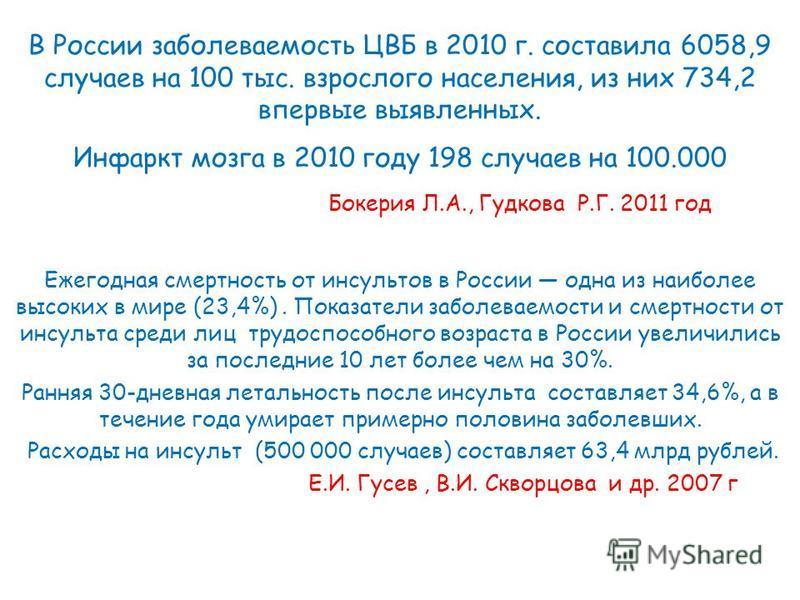 Ежегодная смертность от инсультов в России одна из наиболее высоких в мире (23,4%). Показатели заболеваемости и смертности от инсульта среди лиц трудоспособного возраста в России увеличились за последние 10 лет более чем на 30%. Ранняя 30-дневная лет