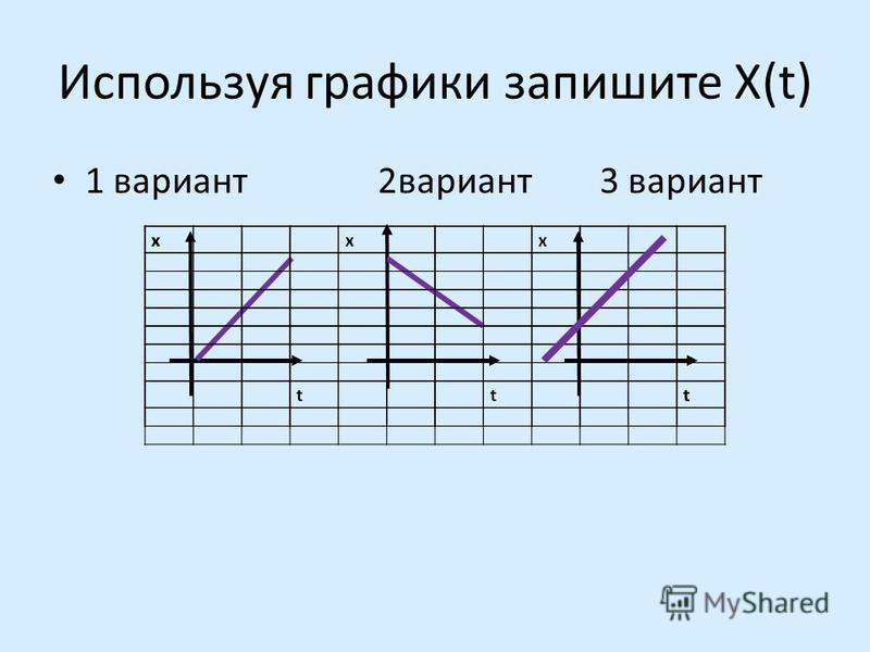 Используя графики запишите Х(t) 1 вариант 2 вариант 3 вариант x t x t xхх t tt