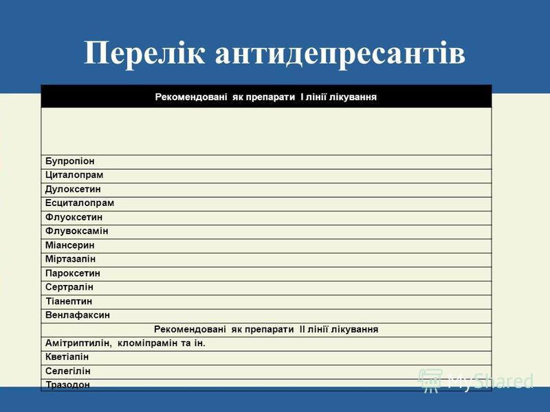 Перелік антидепресантів Рекомендовані як препарати І лінії лікування Бупропіон Циталопрам Дулоксетин Есциталопрам Флуоксетин Флувоксамін Міансерин Міртазапін Пароксетин Сертралін Тіанептин Венлафаксин Рекомендовані як препарати ІІ лінії лікування Амі