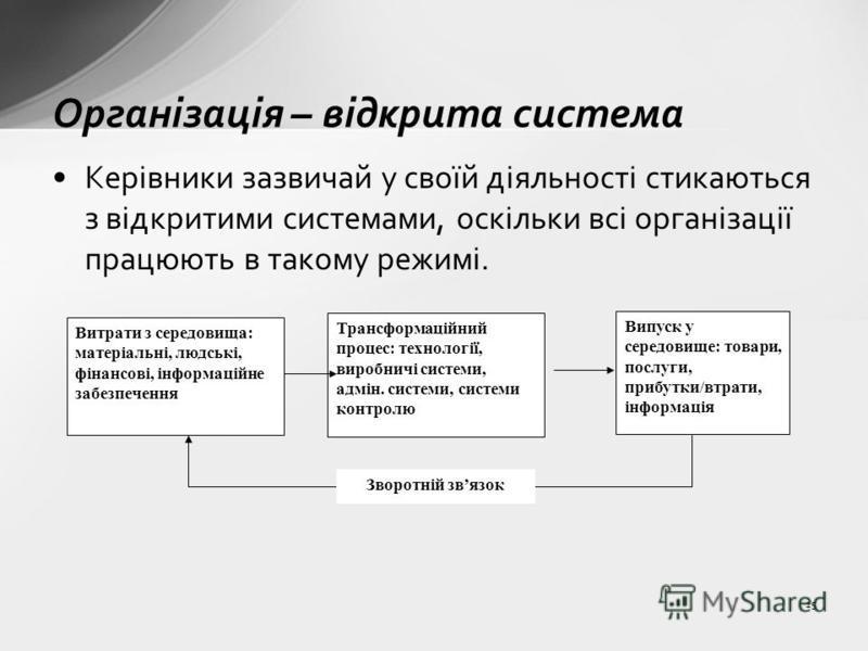Керівники зазвичай у своїй діяльності стикаються з відкритими системами, оскільки всі організації працюють в такому режимі. Організація – відкрита система 15 Трансформаційний процес: технології, виробничі системи, адмін. системи, системи контролю Вит