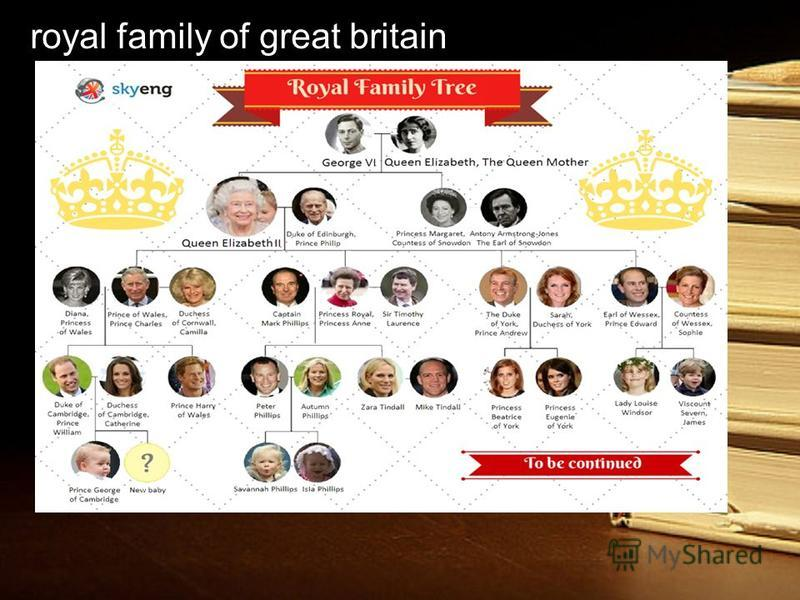 royal family of great britain