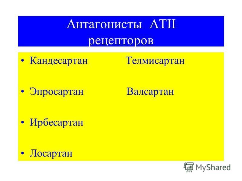 Антагонисты АТII рецепторов Кандесартан Телмисартан Эпросартан Валсартан Ирбесартан Лосартан