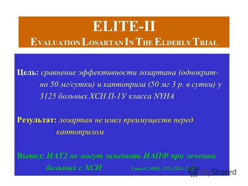 ELITE-II E VALUATION L OSARTAN I N T HE E LDERLY T RIAL Цель: сравнение эффективности лозартана (однократно 50 мг/сутки) и каптоприла (50 мг 3 р. в сутки) у 3125 больных ХСН П-1У класса NYHA Результат: лозартан не имел преимуществ перед каптоприлом В