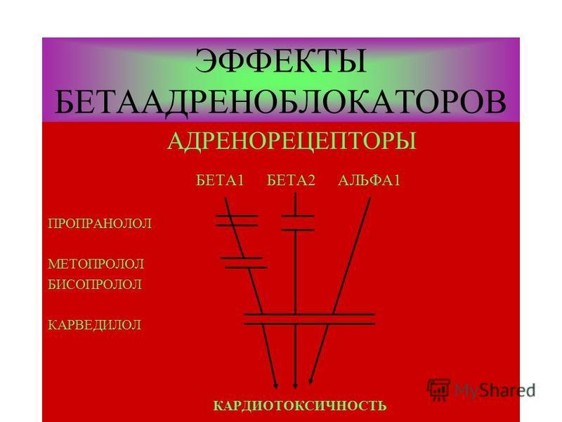 ЭФФЕКТЫ БЕТААДРЕНОБЛОКАТОРОВ АДРЕНОРЕЦЕПТОРЫ БЕТА1 БЕТА2 АЛЬФА1 ПРОПРАНОЛОЛ МЕТОПРОЛОЛ БИСОПРОЛОЛ КАРВЕДИЛОЛ КАРДИОТОКСИЧНОСТЬ