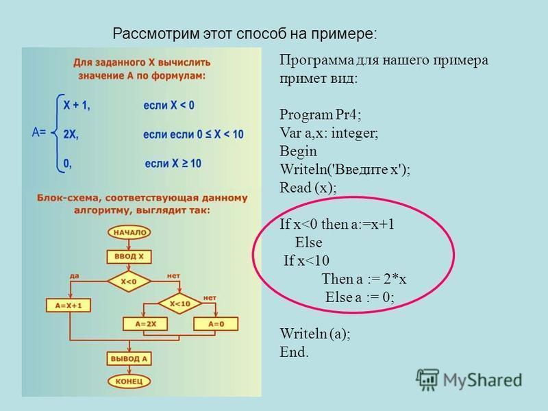 Программа для нашего примера примет вид: Program Pr4; Var a,x: integer; Begin Writeln('Введите x'); Read (x); If x<0 then a:=x+1 Else If x<10 Then a := 2*x Else a := 0; Writeln (a); End. Рассмотрим этот способ на примере: