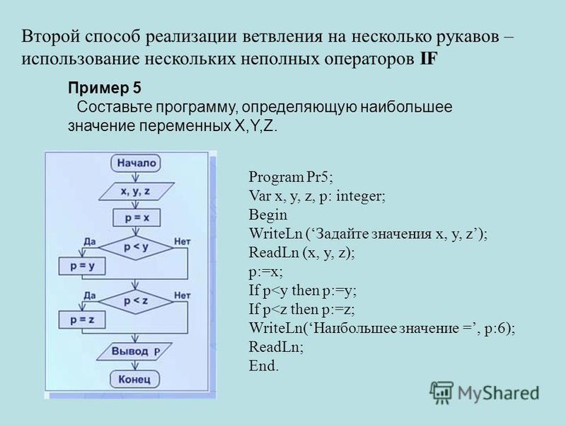 Пример 5 Составьте программу, определяющую наибольшее значение переменных X,Y,Z. Program Pr5; Var x, y, z, p: integer; Begin WriteLn (Задайте значения x, y, z); ReadLn (x, y, z); p:=x; If p<y then p:=y; If p<z then p:=z; WriteLn(Наибольшее значение =